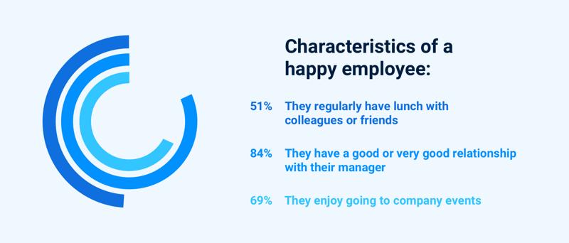 Happy_employee_characteristics