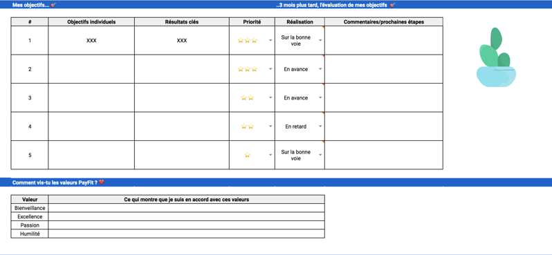 Perf review 2