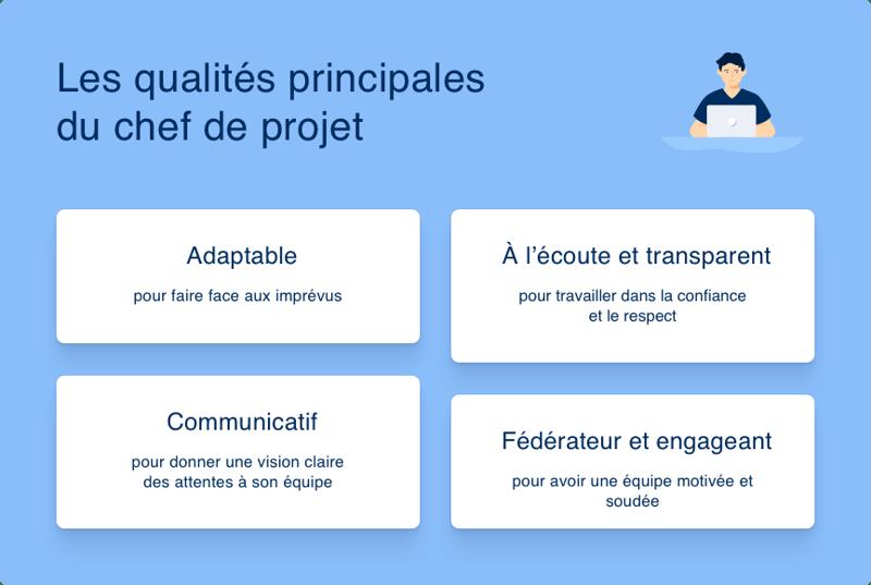 Qualités principales du chef de projet